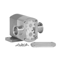 Unibloc Gear Pumps
